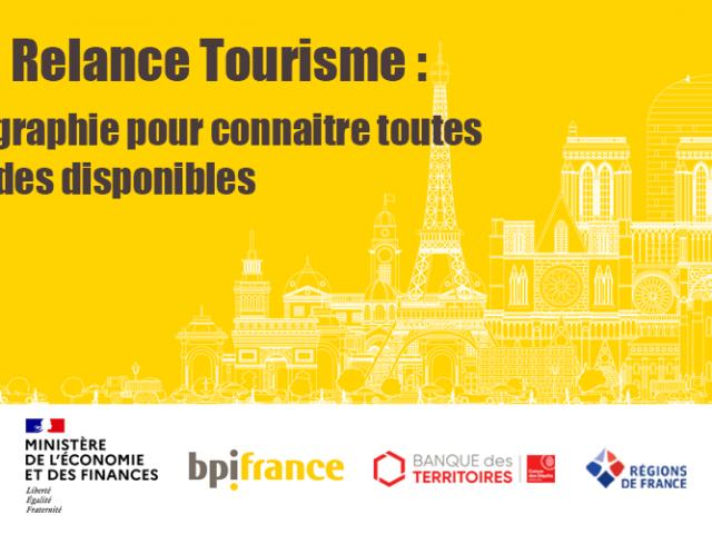 Plan Relance Tourisme L Infographie Pour Connaitre Toutes Les Aides Disponibles
