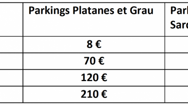 Forfaits Parkings Payants Plage