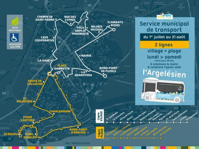 Transports Projet Tam Ete 2021