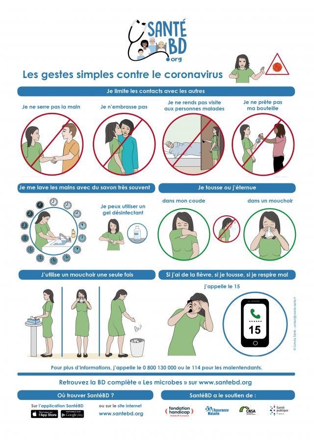 Les Gestes Simples Contre Le Coronavirus Image