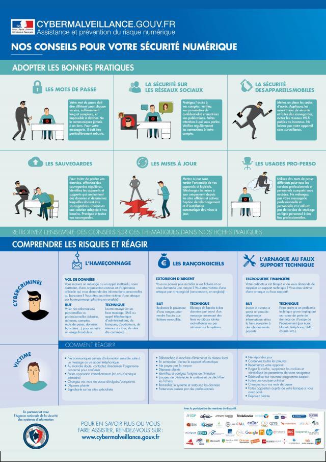 Affiche Conseils Securite Numerique