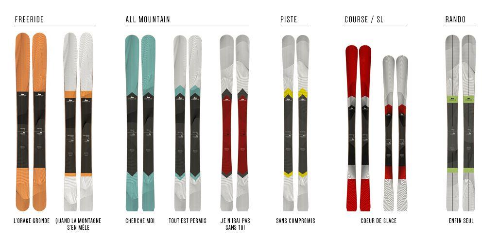 Gamme Skis Fabrique du Ski