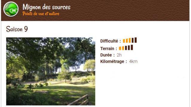 Terra Aventura : Mignon Des Sources à Taller | Côte Landes Nature