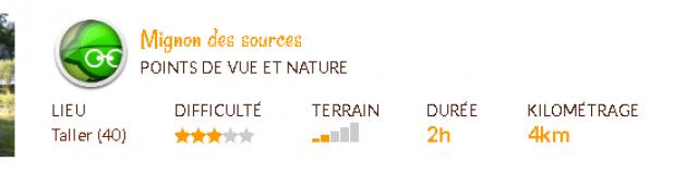 Terra Aventura en CLN : Circuit Zarthus