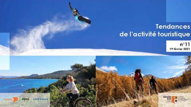 Tendances Activite Touristique 11