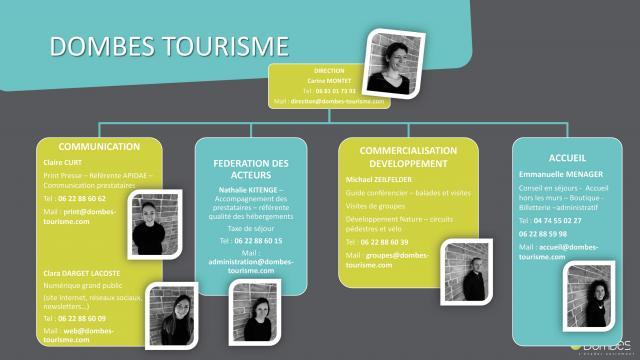 Organigramme Dombes Tourisme