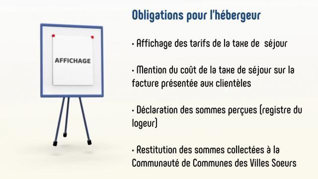 Obligations Pour L'hebergeur