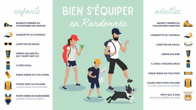 Dresscode-randonnée-famille-été