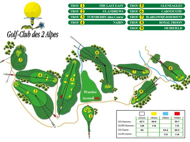 Plan Golf Club Les 2 Alpes