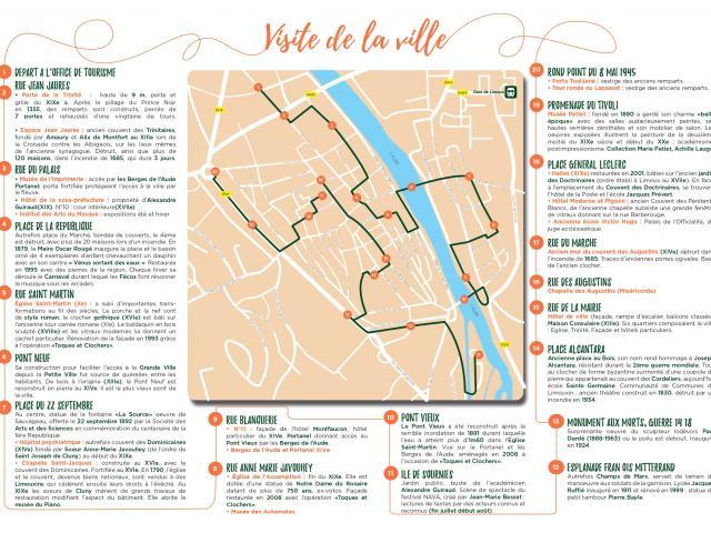 Pérégrination Limouxine Fr Plan De Ville 2021