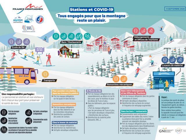 Covid19 Stations V2 0