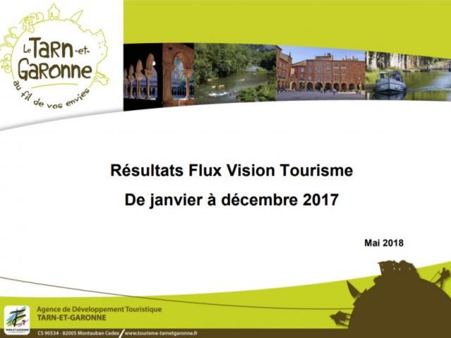 Flux Vision 2017