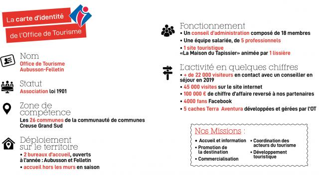 carte-didentit-office-de-tourisme-2020.jpg