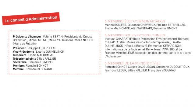 Conseil D'administration Office De Tourisme Aubusson-Felletin 2020