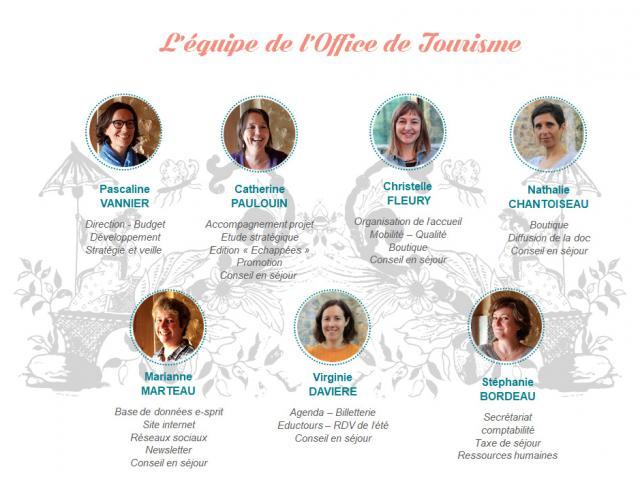 Equipe de l'Office de Tourisme de la Vallée de la Sarthe - Octobre 2020