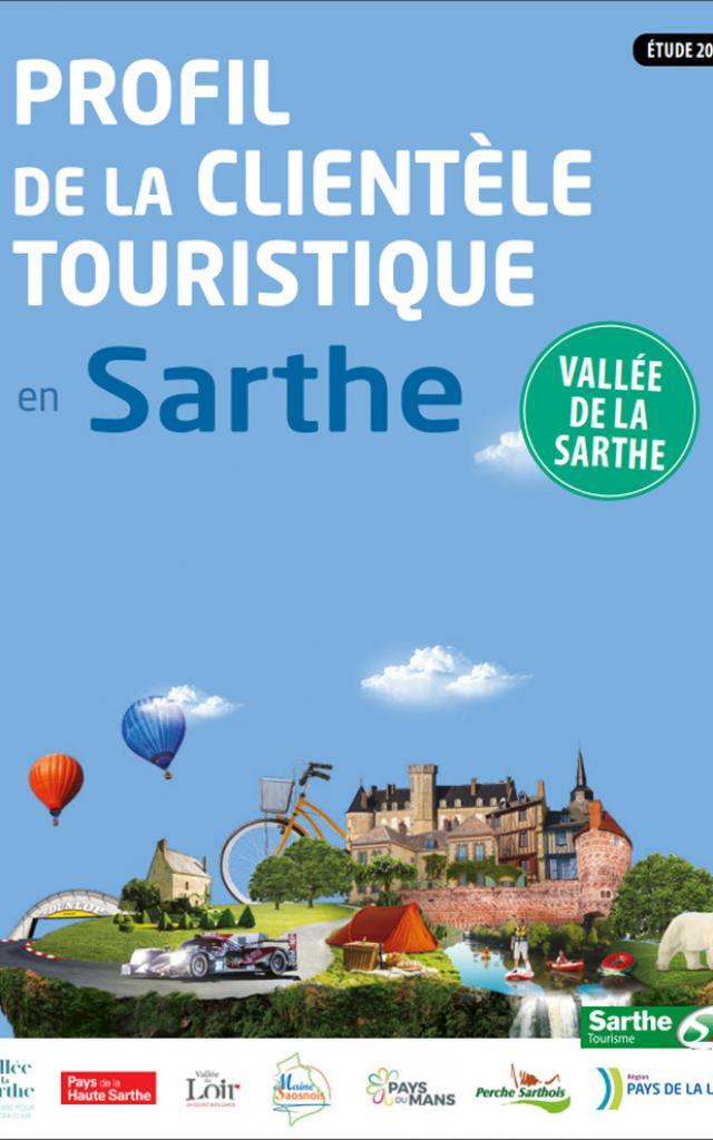 Résultats Enquête de Clientèle de Sarthe Tourisme