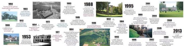 60 ans d'histoire Du Golf